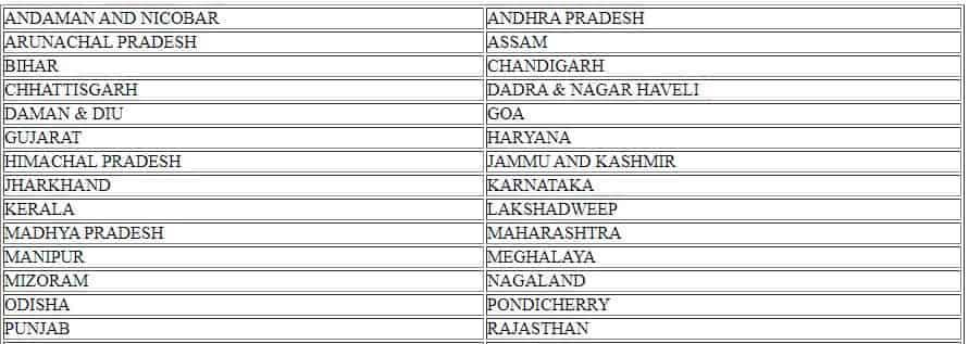 Studentjosh-MGNREGA-कार्ड-सूची-NREGA-Card2-min