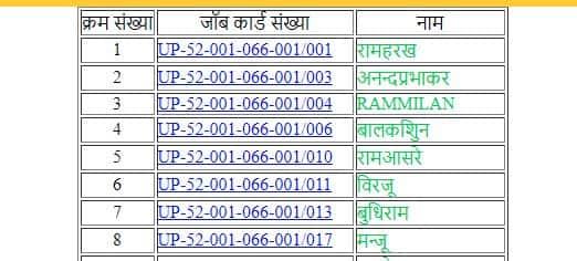 Studentjosh-MGNREGA-कार्ड-सूची